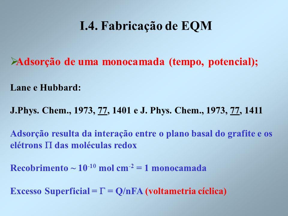 I.4. Fabricação de EQM Adsorção de uma monocamada (tempo, potencial); Lane e Hubbard: J.Phys. Chem., 1973, 77, 1401 e J. Phys. Chem., 1973, 77, 1411 A