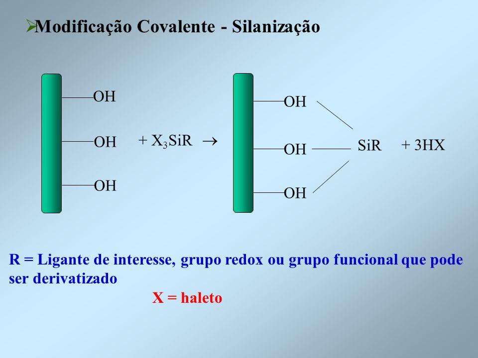 Modificação Covalente - Silanização R = Ligante de interesse, grupo redox ou grupo funcional que pode ser derivatizado X = haleto OH + X 3 SiR OH SiR