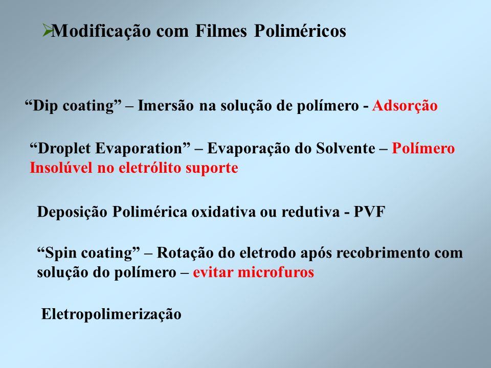 Modificação com Filmes Poliméricos Dip coating – Imersão na solução de polímero - Adsorção Droplet Evaporation – Evaporação do Solvente – Polímero Ins