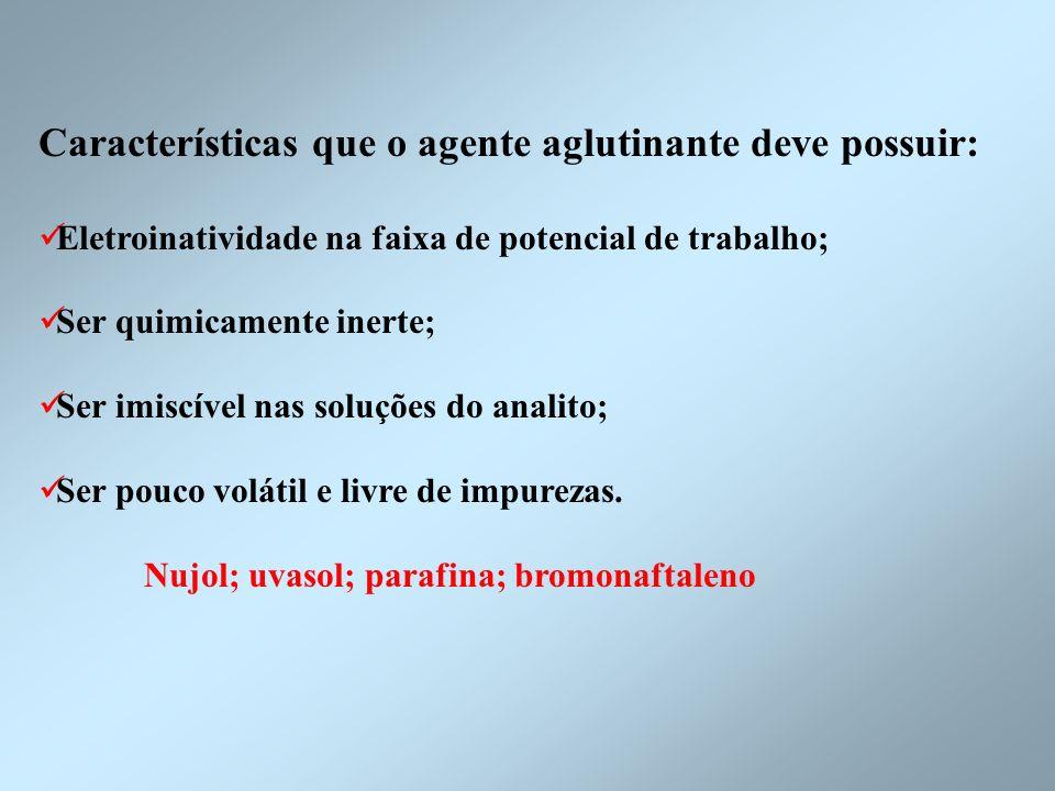 Características que o agente aglutinante deve possuir: Eletroinatividade na faixa de potencial de trabalho; Ser quimicamente inerte; Ser imiscível nas