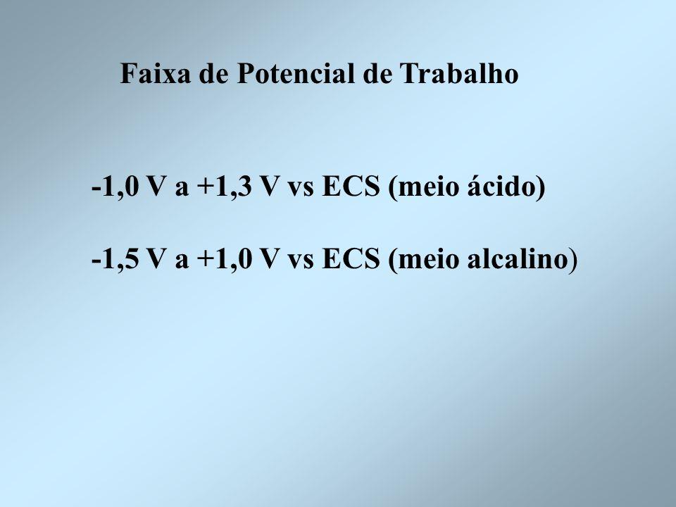 Faixa de Potencial de Trabalho -1,0 V a +1,3 V vs ECS (meio ácido) -1,5 V a +1,0 V vs ECS (meio alcalino)