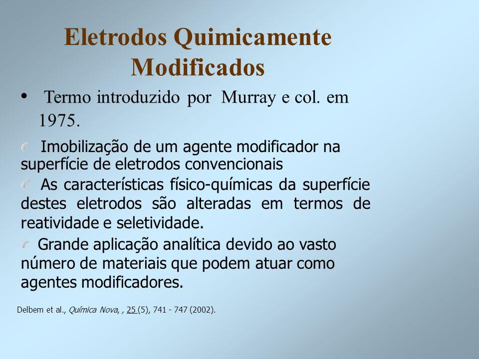 Classificação de EQM: Voltamétricos Amperométricos Potenciométricos Conditimétricos Baixo custo Alta sensibilidade Alta precisão Miniaturizáveis Alta seletividade Robustez Fácil manuseio