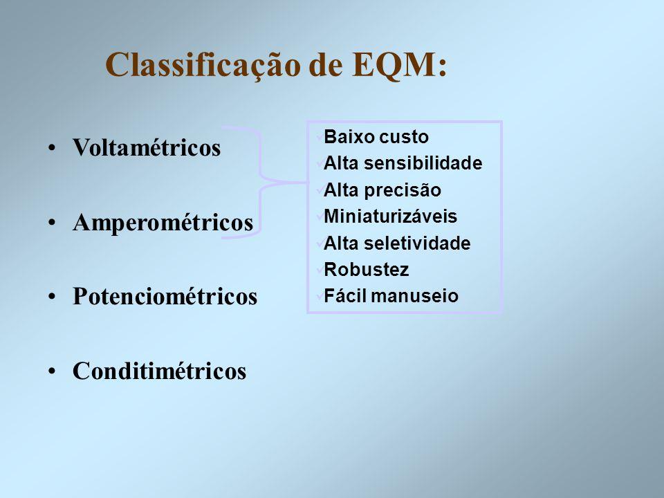 Classificação de EQM: Voltamétricos Amperométricos Potenciométricos Conditimétricos Baixo custo Alta sensibilidade Alta precisão Miniaturizáveis Alta