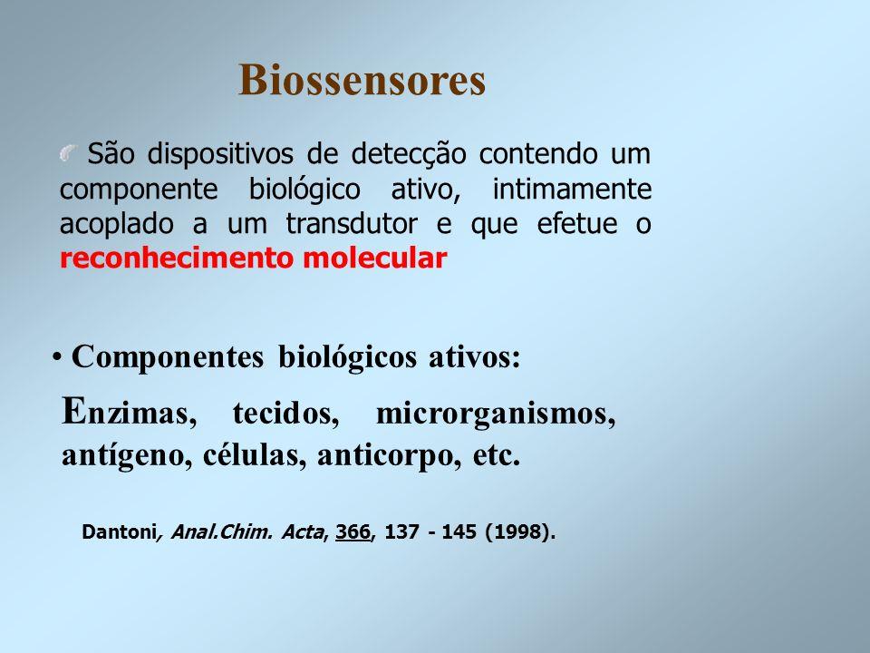 Biossensores Componentes biológicos ativos: E nzimas, tecidos, microrganismos, antígeno, células, anticorpo, etc. São dispositivos de detecção contend
