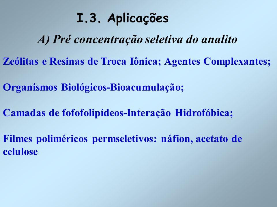 I.3. Aplicações A) Pré concentração seletiva do analito Zeólitas e Resinas de Troca Iônica; Agentes Complexantes; Organismos Biológicos-Bioacumulação;