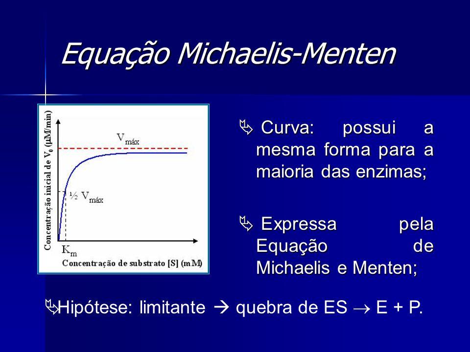Equação Michaelis-Menten Curva: possui a mesma forma para a maioria das enzimas; Curva: possui a mesma forma para a maioria das enzimas; Expressa pela