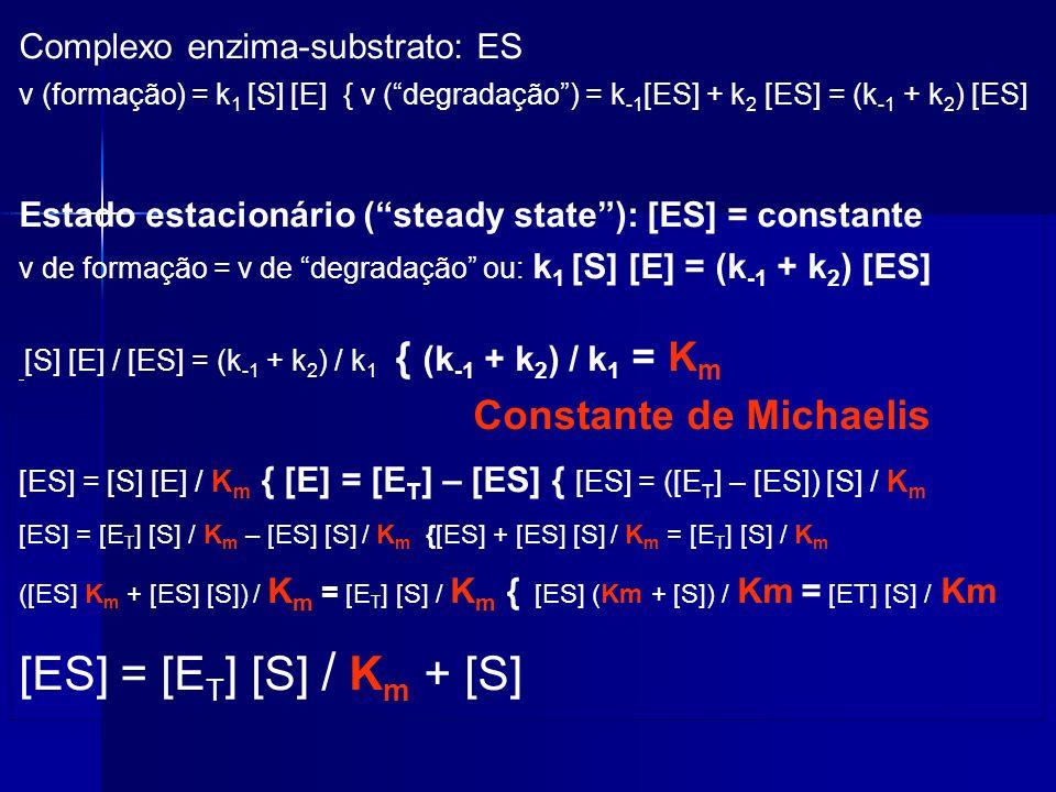 Complexo enzima-substrato: ES v (formação) = k 1 [S] [E] { v (degradação) = k -1 [ES] + k 2 [ES] = (k -1 + k 2 ) [ES] Estado estacionário (steady stat