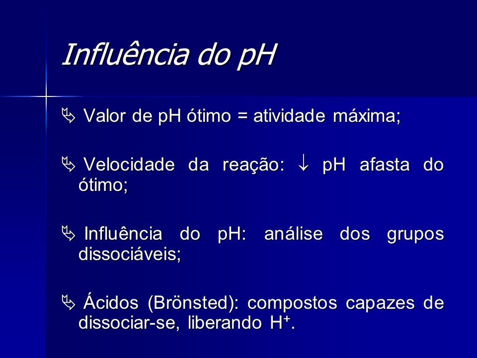 Influência do pH Valor de pH ótimo = atividade máxima; Valor de pH ótimo = atividade máxima; Velocidade da reação: pH afasta do ótimo; Velocidade da r