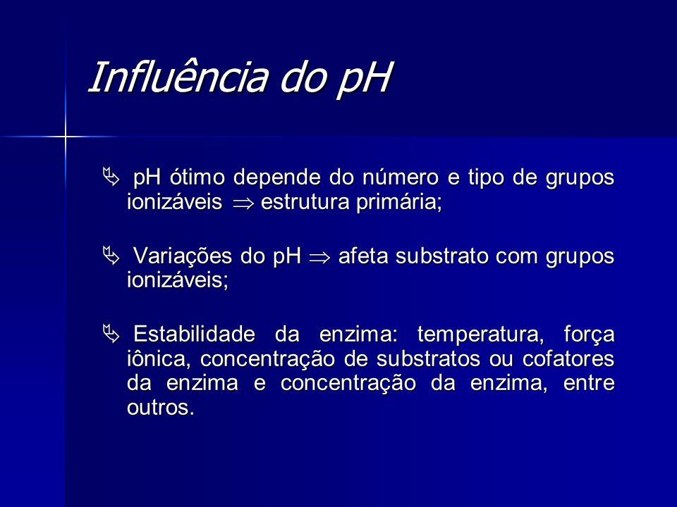 Influência do pH pH ótimo depende do número e tipo de grupos ionizáveis estrutura primária; pH ótimo depende do número e tipo de grupos ionizáveis est