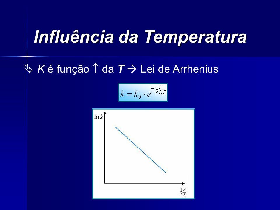 Influência da Temperatura K é função da T Lei de Arrhenius