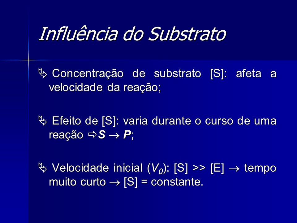 Complexo enzima-substrato: ES v (formação) = k 1 [S] [E] { v (degradação) = k -1 [ES] + k 2 [ES] = (k -1 + k 2 ) [ES] Estado estacionário (steady state): [ES] = constante v de formação = v de degradação ou: k 1 [S] [E] = (k -1 + k 2 ) [ES] [S] [E] / [ES] = (k -1 + k 2 ) / k 1 { (k -1 + k 2 ) / k 1 = K m Constante de Michaelis [ES] = [S] [E] / K m { [E] = [E T ] – [ES] { [ES] = ([E T ] – [ES]) [S] / K m [ES] = [E T ] [S] / K m – [ES] [S] / K m {[ES] + [ES] [S] / K m = [E T ] [S] / K m ([ES] K m + [ES] [S]) / K m = [E T ] [S] / K m { [ES] (Km + [S]) / Km = [ET] [S] / Km [ES] = [E T ] [S] / K m + [S]