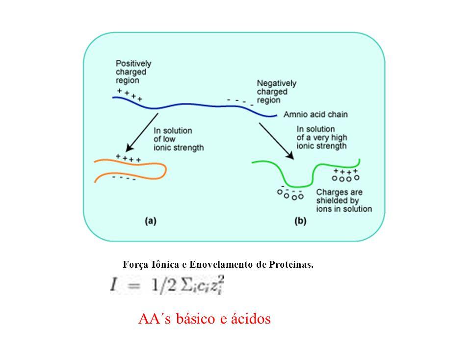 endothelinangiogeninlysozymemellitin collagenthioredoxinhemoglobin