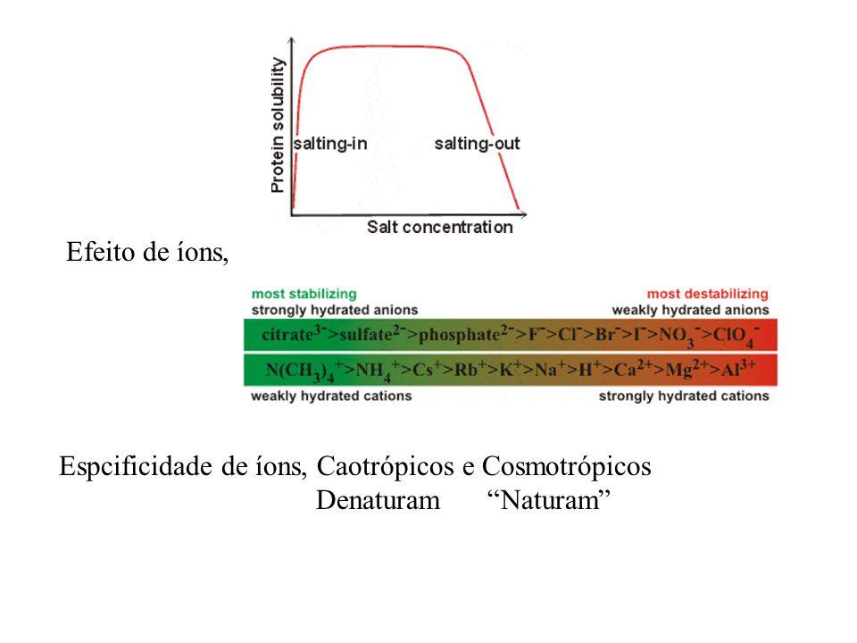 Efeito de íons, Espcificidade de íons, Caotrópicos e Cosmotrópicos DenaturamNaturam