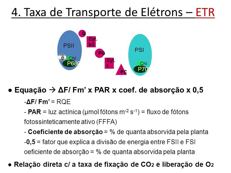 4. Taxa de Transporte de Elétrons – ETR Equação ΔF/ Fm x PAR x coef. de absorção x 0,5 Q Cyt. b3 PC PSII P680 Chl PQ Cyt. f PSI P700 Chl é -ΔF/ Fm = R