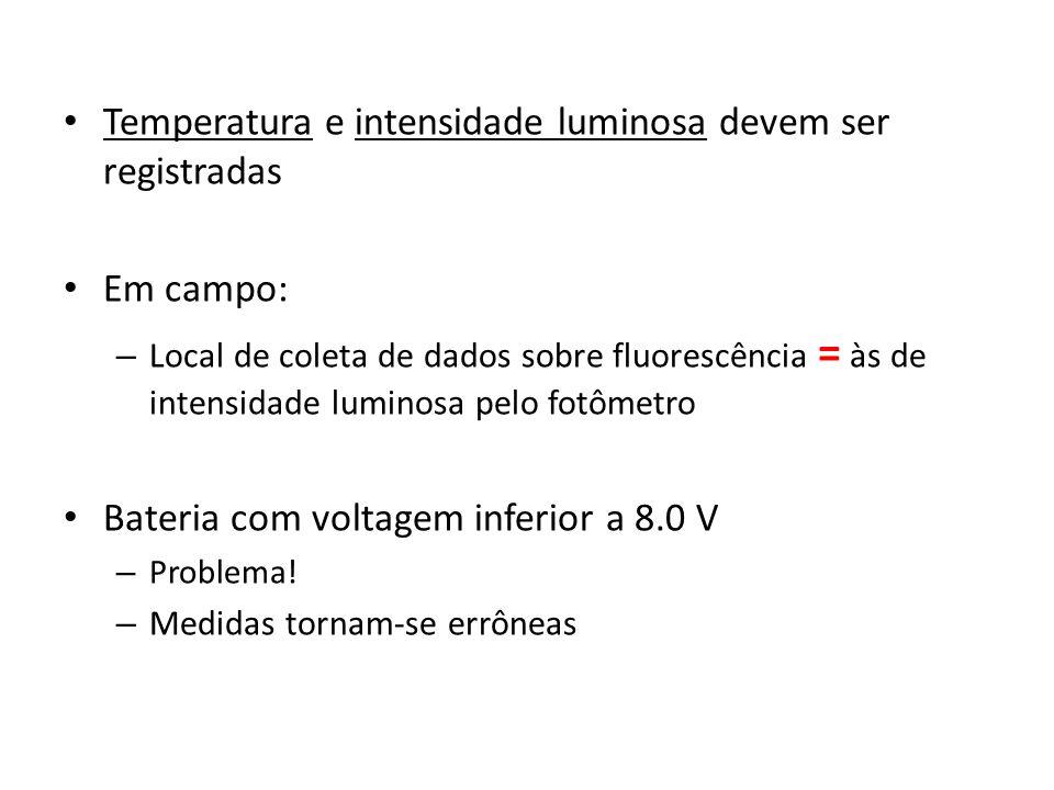 Temperatura e intensidade luminosa devem ser registradas Em campo: – Local de coleta de dados sobre fluorescência = às de intensidade luminosa pelo fo