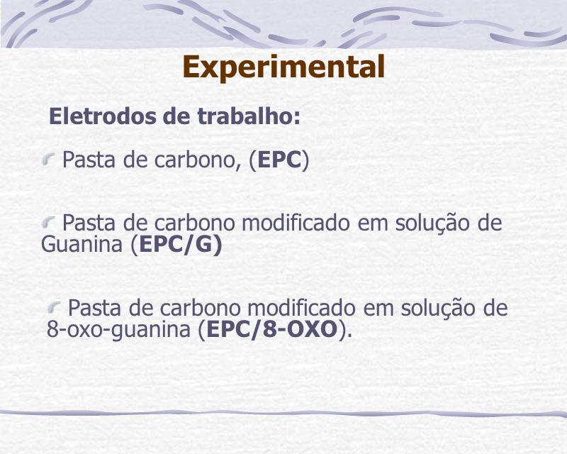 Experimental Eletrodos de trabalho: Pasta de carbono, (EPC) Pasta de carbono modificado em solução de Guanina (EPC/G) Pasta de carbono modificado em s