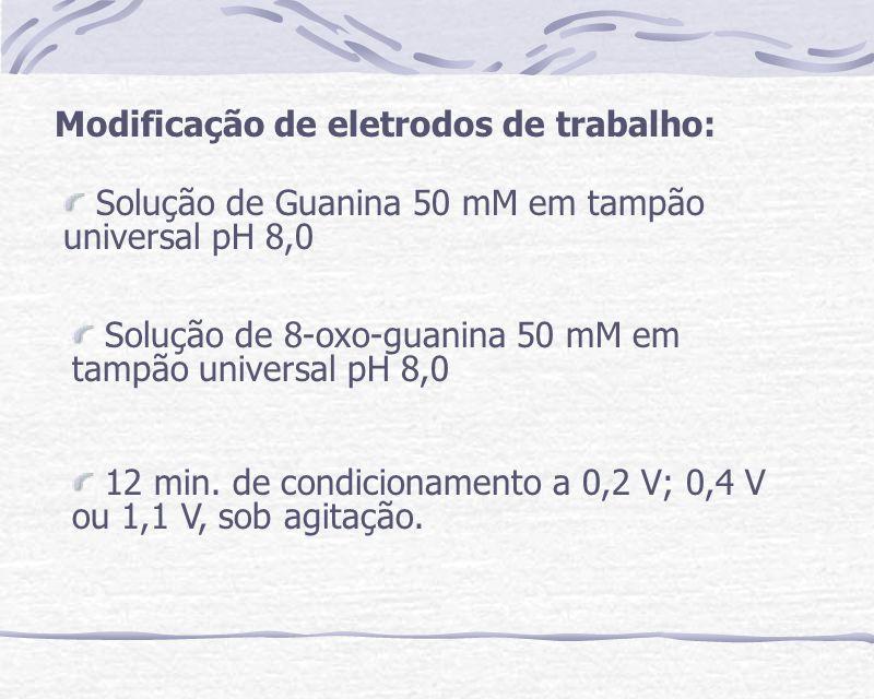 Modificação de eletrodos de trabalho: Solução de Guanina 50 mM em tampão universal pH 8,0 Solução de 8-oxo-guanina 50 mM em tampão universal pH 8,0 12