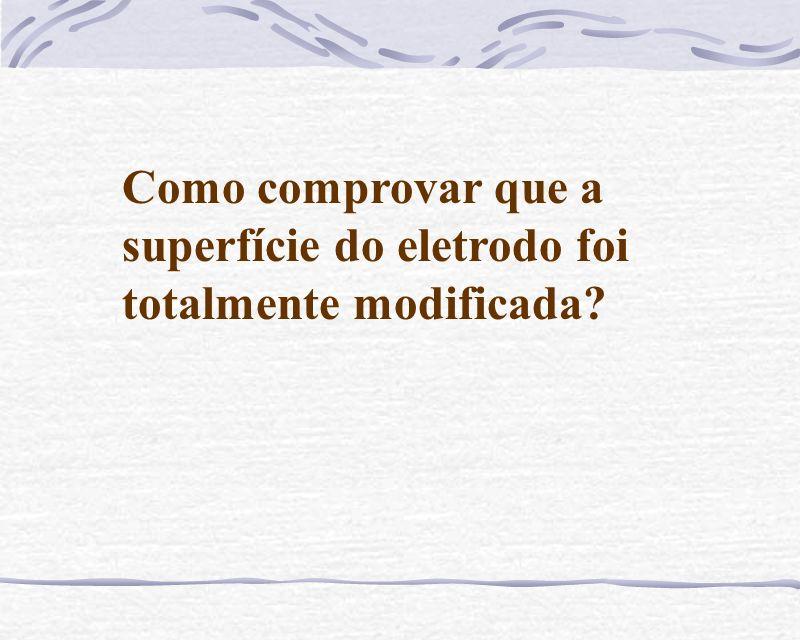Como comprovar que a superfície do eletrodo foi totalmente modificada?