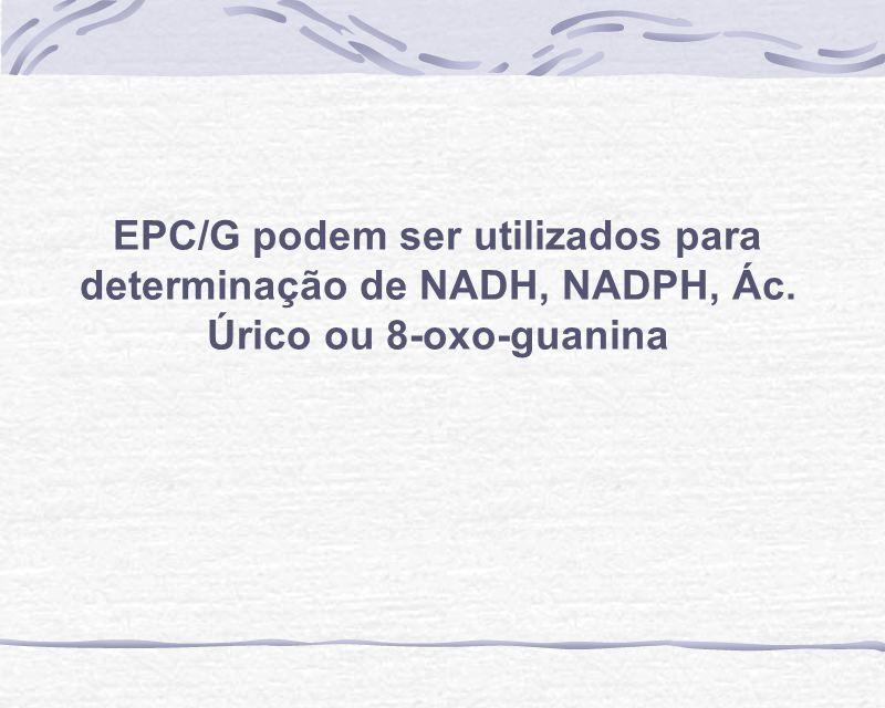 EPC/G podem ser utilizados para determinação de NADH, NADPH, Ác. Úrico ou 8-oxo-guanina