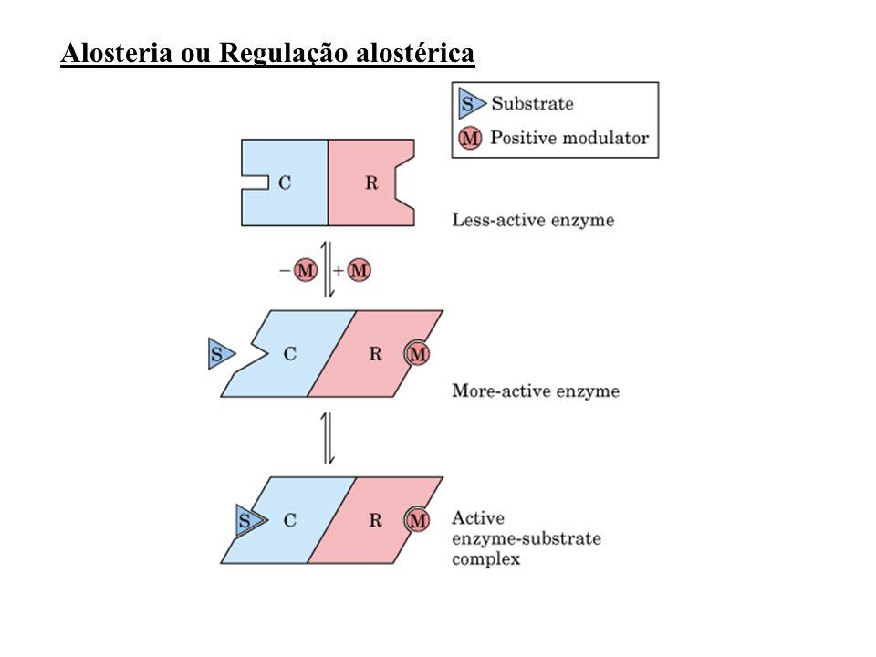 Alosteria ou Regulação alostérica