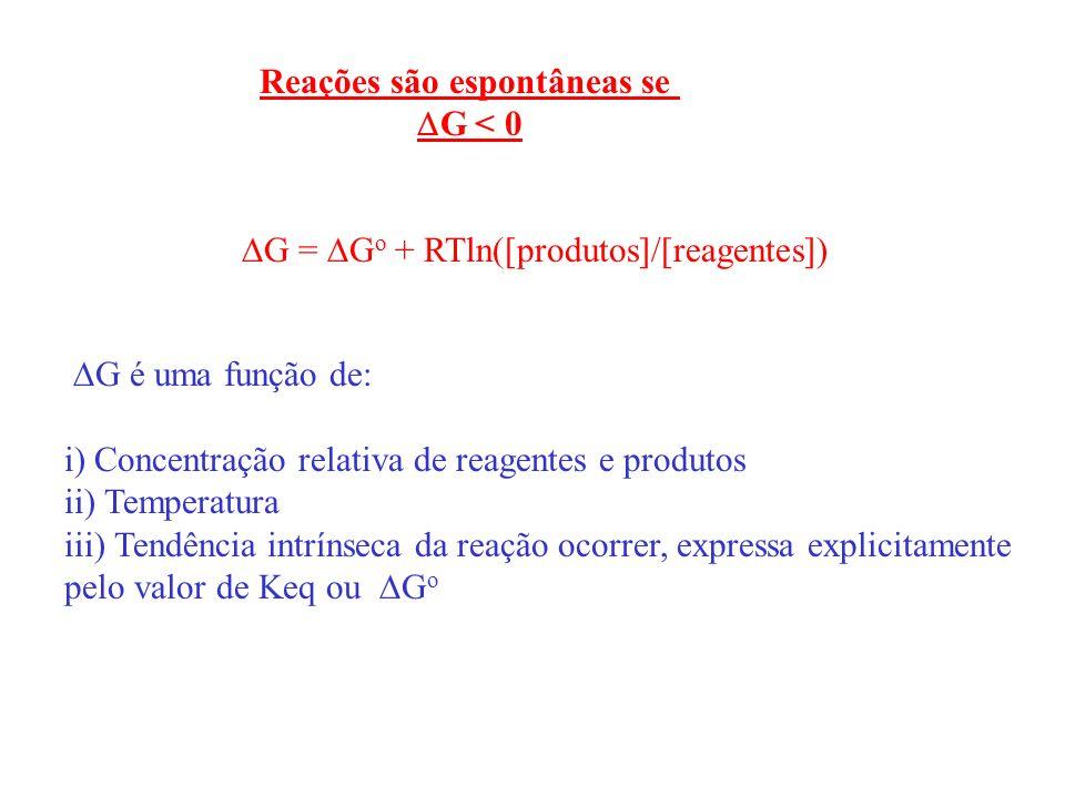 G = G o + RTln([produtos]/[reagentes]) Reações são espontâneas se G < 0 G é uma função de: i) Concentração relativa de reagentes e produtos ii) Temper