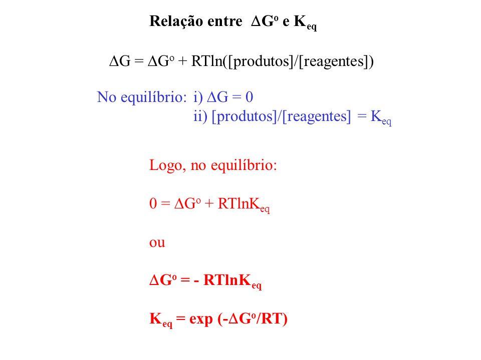 G = G o + RTln([produtos]/[reagentes]) No equilíbrio: i) G = 0 ii) [produtos]/[reagentes] = K eq Logo, no equilíbrio: 0 = G o + RTlnK eq ou G o = - RT