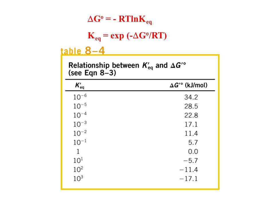 G o = - RTlnK eq K eq = exp (- G o /RT)