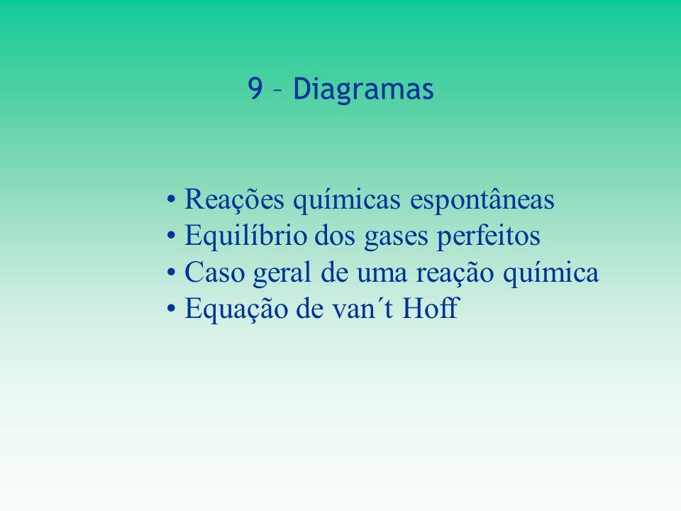 9 – Diagramas Reações químicas espontâneas Equilíbrio dos gases perfeitos Caso geral de uma reação química Equação de van´t Hoff