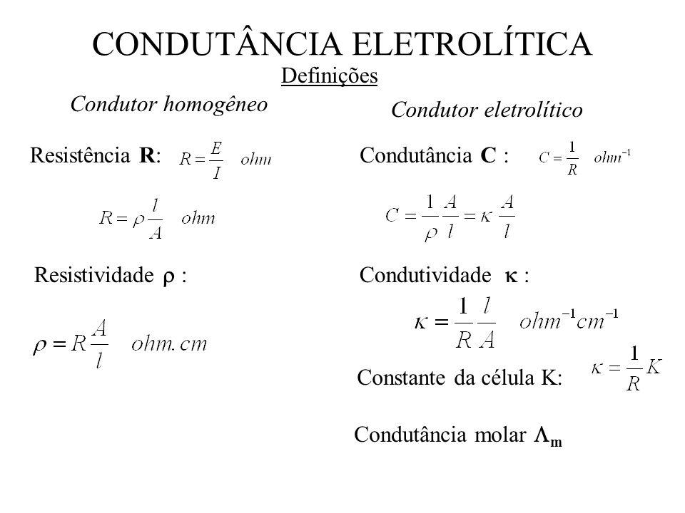 CONDUTÂNCIA ELETROLÍTICA Definições Resistência R: Resistividade : Condutor homogêneo Condutor eletrolítico Condutância C : Condutividade : Constante