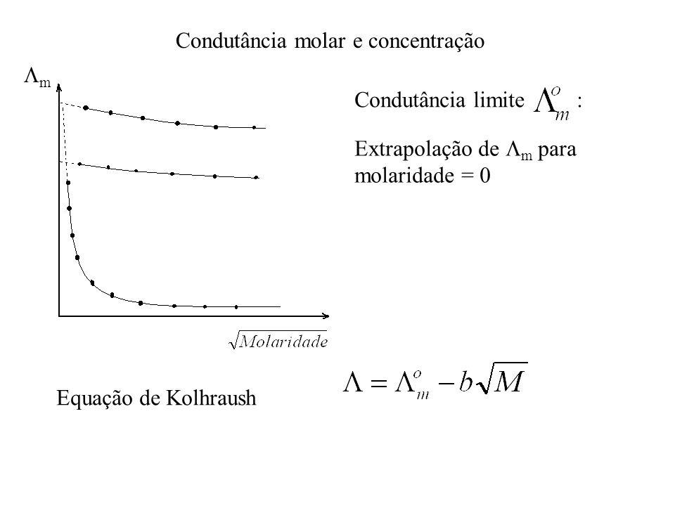 Lei da condutância independente dos íons Pares de DiferençaPares de Diferença eletrólitos KCl 149,8623,41KCl 149,864,90 NaCl 126,45KNO 3 144,96 KNO 3 144,9623,41NaCl 126,454,90 NaNO 3 121,55NaNO 3 121,55 KI 150,3223,41 NaI 126,91 Condutância iônica e mobilidade