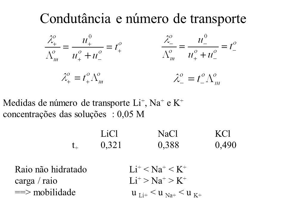 Condutância e número de transporte Medidas de número de transporte Li +, Na + e K + concentrações das soluções : 0,05 M LiCl NaCl KCl t + 0,3210,3880,