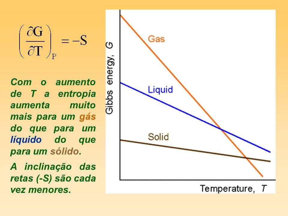 Com o aumento de T a entropia aumenta muito mais para um gás do que para um líquido do que para um sólido. A inclinação das retas (-S) são cada vez me