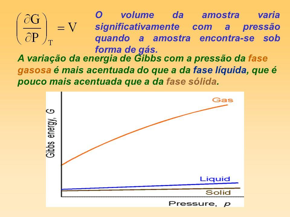 O volume da amostra varia significativamente com a pressão quando a amostra encontra-se sob forma de gás. A variação da energia de Gibbs com a pressão