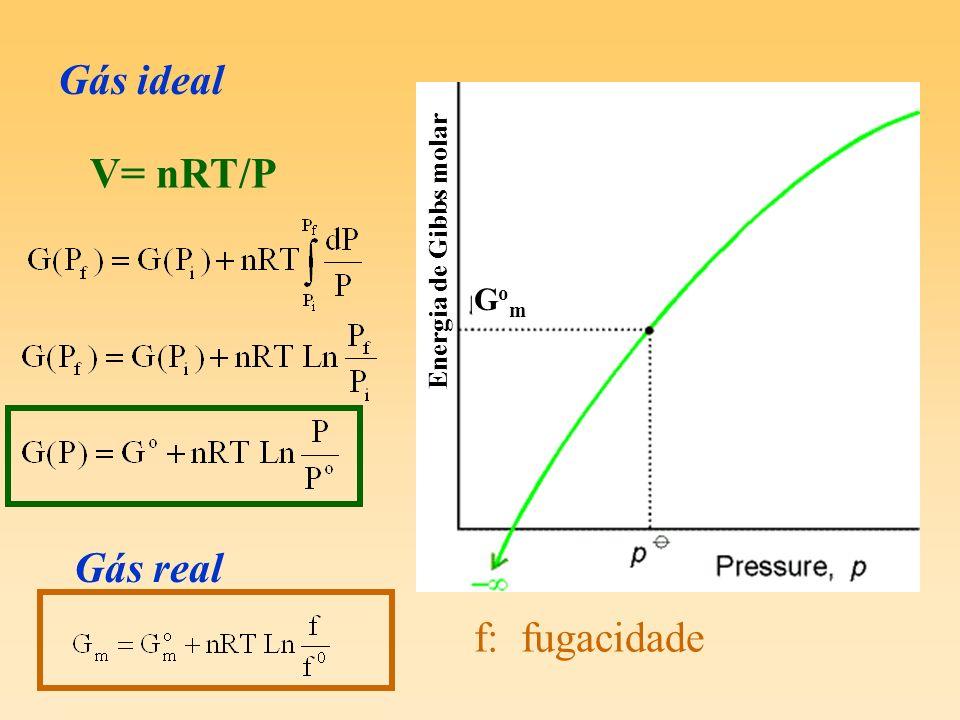 V= nRT/P Gás ideal Energia de Gibbs molar GomGom f: fugacidade Gás real