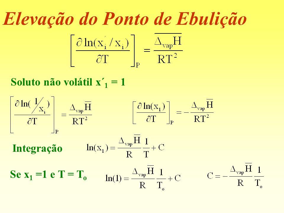 Elevação do Ponto de Ebulição Soluto não volátil x´ 1 = 1 Integração Se x 1 =1 e T = T o