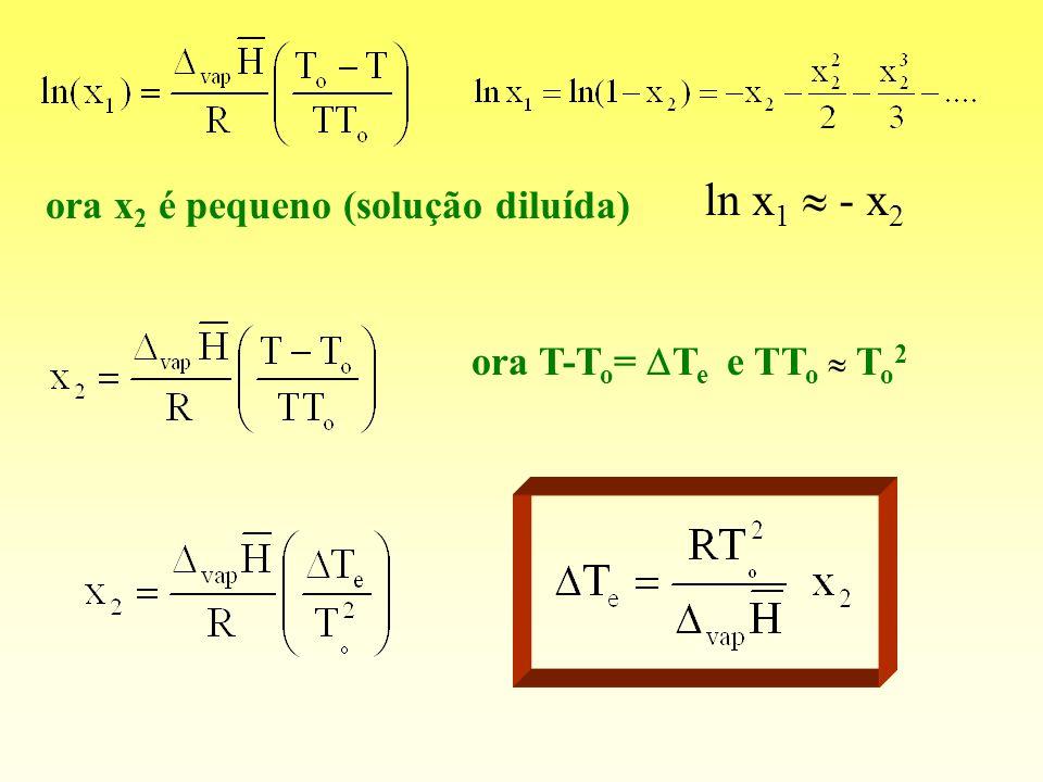 ora x 2 é pequeno (solução diluída) ln x 1 - x 2 ora T-T o = T e e TT o T o 2