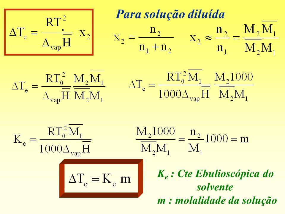 Para solução diluída K e : Cte Ebulioscópica do solvente m : molalidade da solução