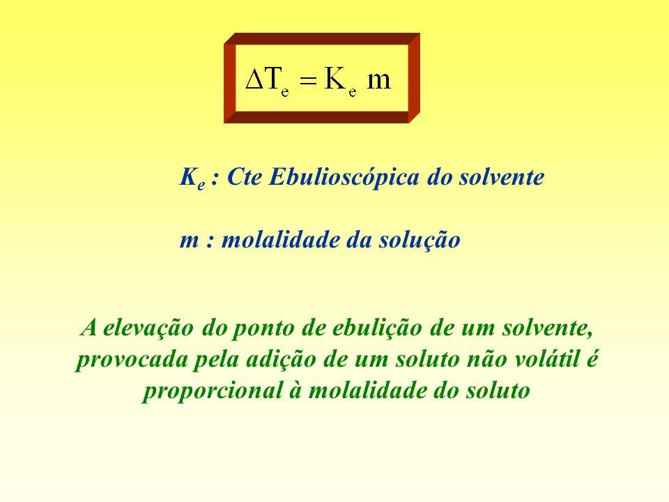 A elevação do ponto de ebulição de um solvente, provocada pela adição de um soluto não volátil é proporcional à molalidade do soluto K e : Cte Ebulios