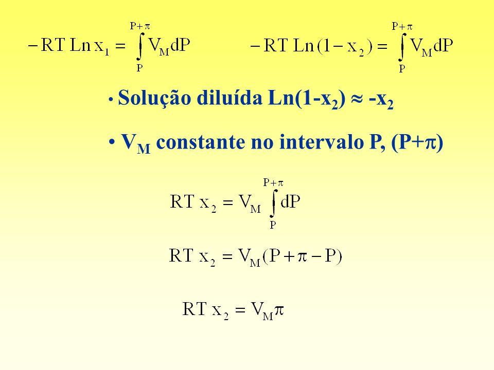 Solução diluída Ln(1-x 2 ) -x 2 V M constante no intervalo P, (P+ )