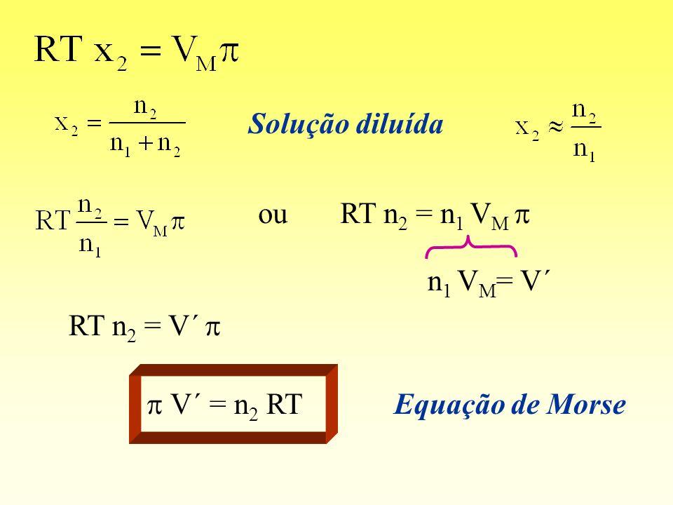 Solução diluída ou RT n 2 = n 1 V M RT n 2 = V´ V´ = n 2 RT Equação de Morse n 1 V M = V´
