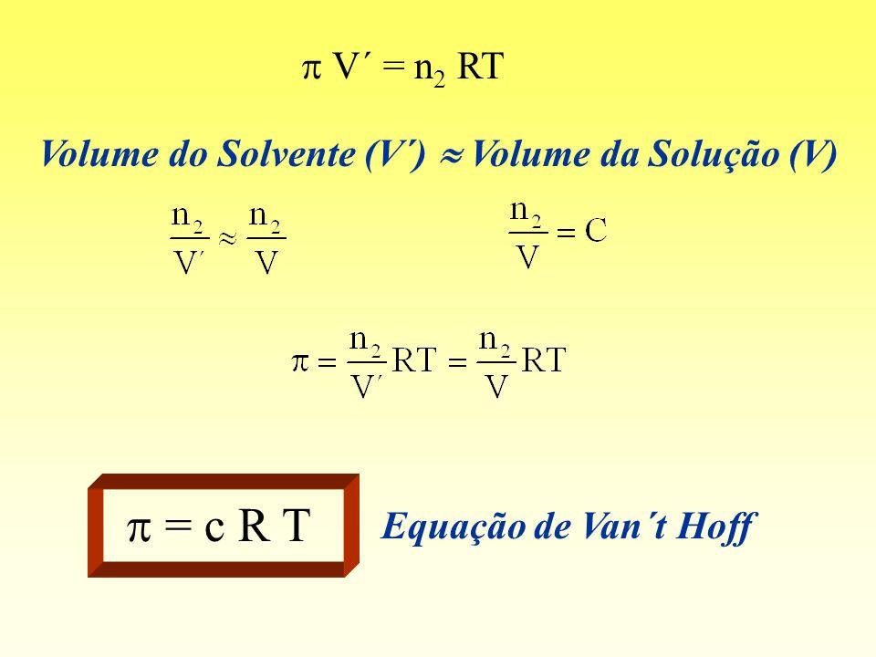 V´ = n 2 RT Volume do Solvente (V´) Volume da Solução (V) = c R T Equação de Van´t Hoff