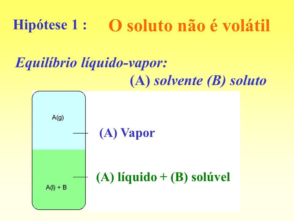 Hipótese 1 : O soluto não é volátil Equilíbrio líquido-vapor: (A) solvente (B) soluto (A) Vapor (A) líquido + (B) solúvel