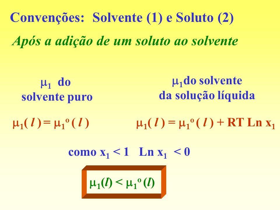Convenções: Solvente (1) e Soluto (2) 1 do solvente da solução líquida como x 1 < 1 Ln x 1 < 0 1 (l) < 1 o (l) 1 ( l ) = 1 o ( l ) + RT Ln x 1 1 do so