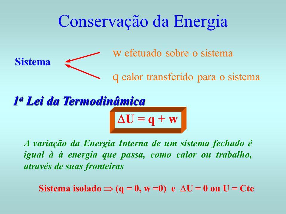 Conservação da Energia Sistema w efetuado sobre o sistema q calor transferido para o sistema U = q + w 1 a Lei da Termodinâmica A variação da Energia