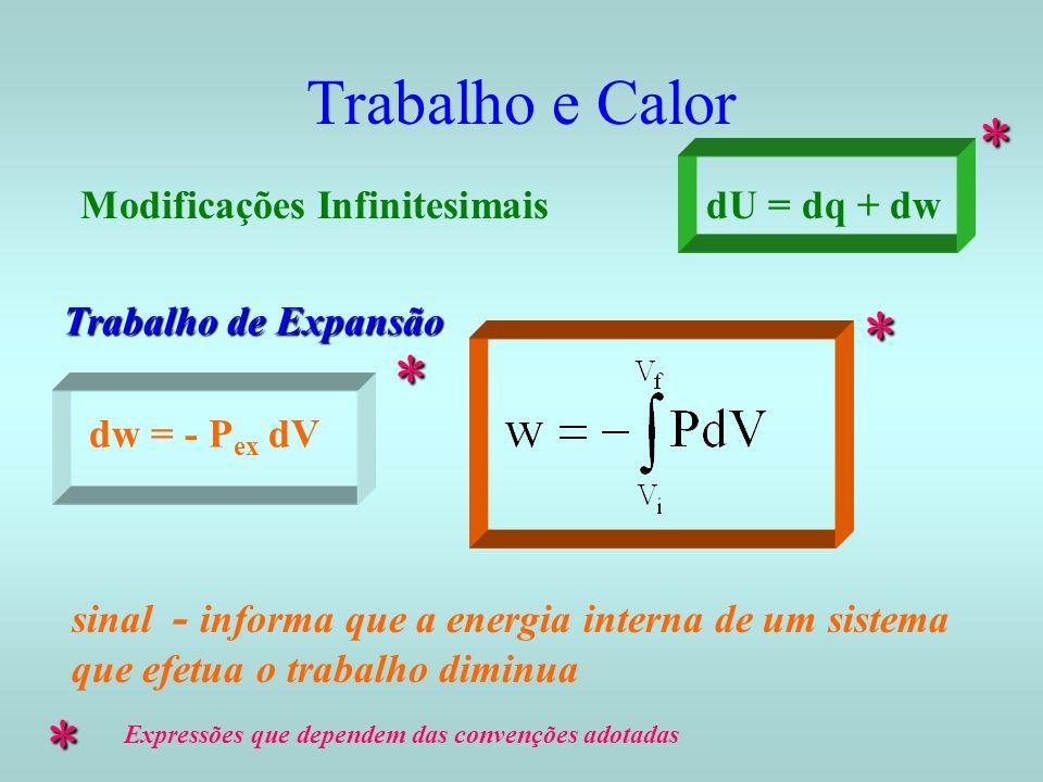 Trabalho e Calor Modificações Infinitesimais dU = dq + dw Trabalho de Expansão dw = - P ex dV sinal - informa que a energia interna de um sistema que