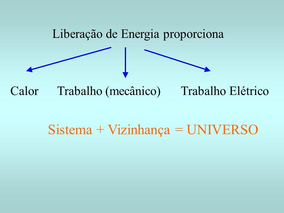 Liberação de Energia proporciona Calor Trabalho (mecânico) Trabalho Elétrico Sistema + Vizinhança = UNIVERSO