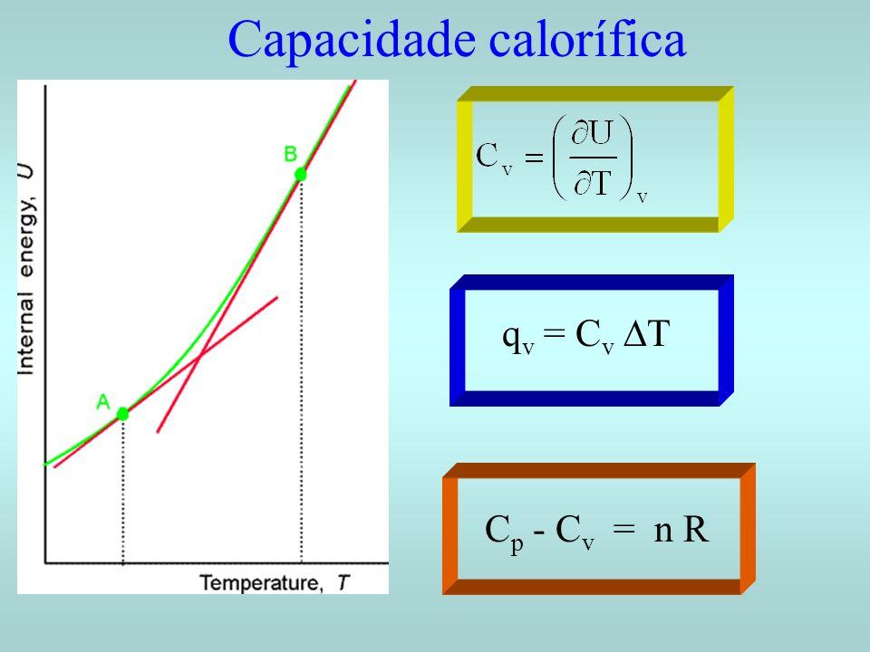 Capacidade calorífica q v = C v T C p - C v = n R