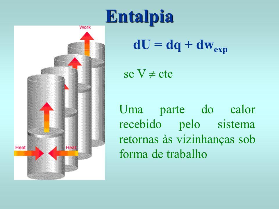 Entalpia dU = dq + dw exp se V cte Uma parte do calor recebido pelo sistema retornas às vizinhanças sob forma de trabalho