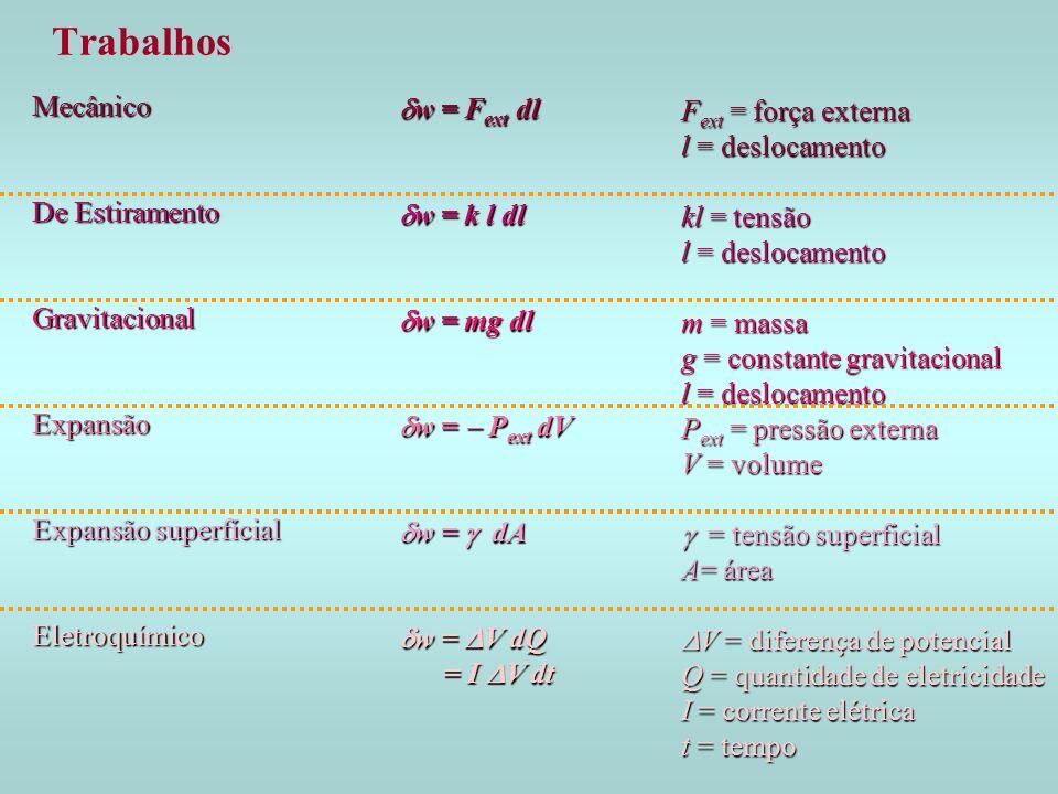 TrabalhosMecânico De Estiramento GravitacionalExpansão Expansão superfícial Eletroquímico w = F ext dl w = F ext dl w = k l dl w = k l dl w = mg dl w