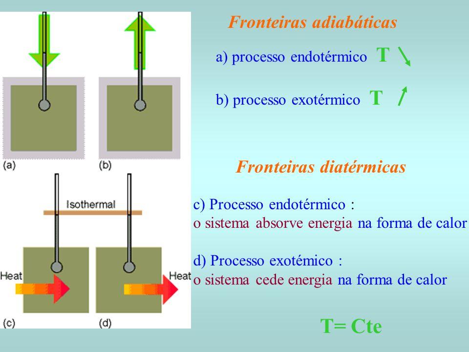 c) Processo endotérmico : o sistema absorve energia na forma de calor d) Processo exotémico : o sistema cede energia na forma de calor Fronteiras adia